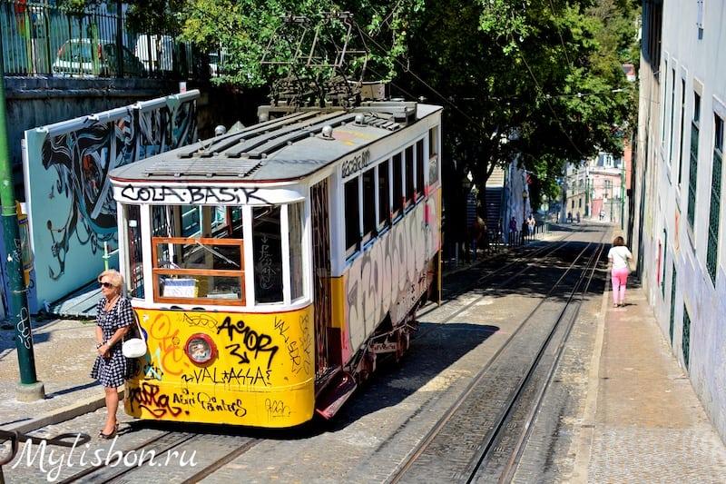 Фуникулер  Глория в Лиссабоне